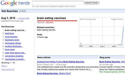'Brain eating vaccines' tops search trends for August 3rd, fuels attack piece