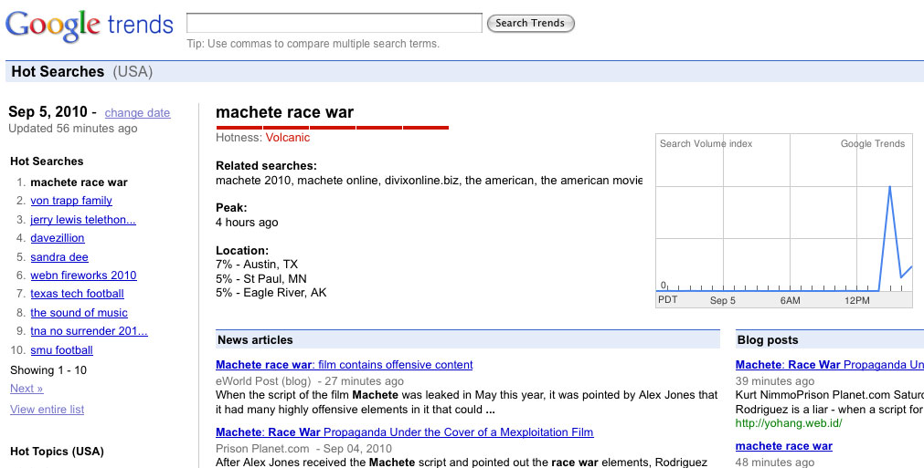 Google Trends September 5, Machete race war