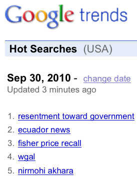 'Resentment Toward Government' Number 1 Google Hot Topic  rtg