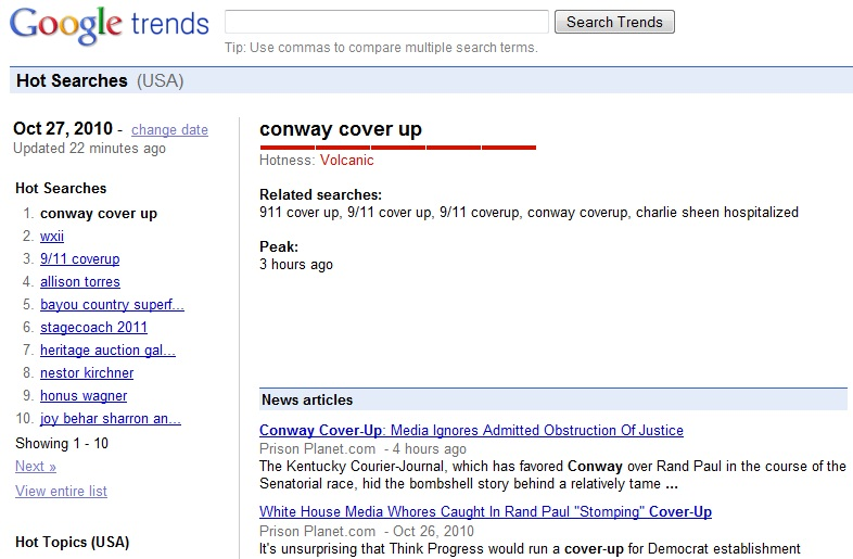 """Conway Cover Up"" Surges to #1 on Google Trends Days Before Kentucky Senate Vote  27conway coverup"