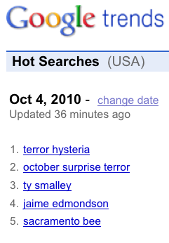 'Terror Hysteria' and 'October Surprise Terror' Dominate Google Trends  thost