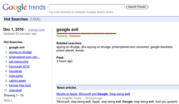 Top 3 Google Trends: 'Google Evil,' 'Spying on Drudge' & 'PrisonPlanet.com Censored'  01evil trends