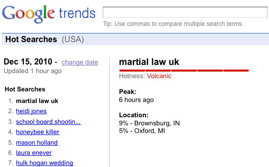 'Martial Law UK' hits #1 on Google Trends, Wednesday December 15, 2010