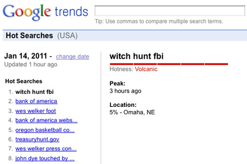 'Witch Hunt FBI' ranks #1 on Google Trends, Friday, January 14, 2011