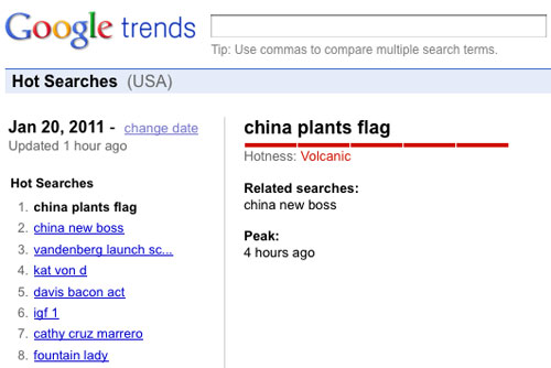 'China Plants Flag' and 'China New Boss' top Google's Hot Trends this Thursday, January 20, 2011.