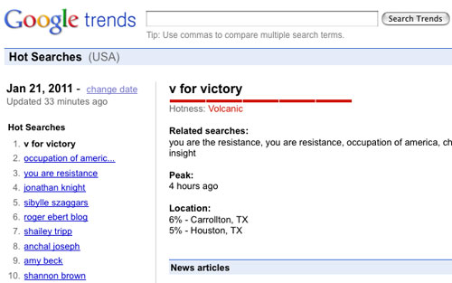 3 Terms Top Google Trends as Resistance Campaign Launches 21trends