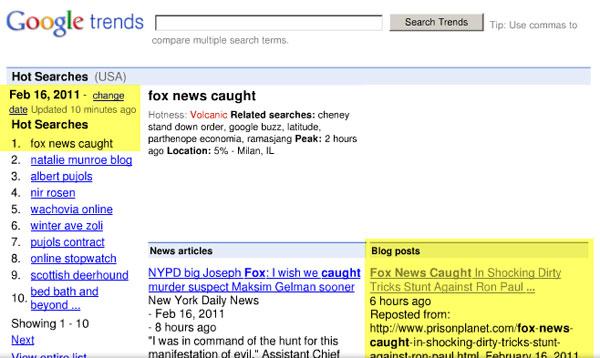 'Fox News Caught' catches top trends after Ron Paul CPAC hoax, #1 trend this Wednesday, February 16, 2011.