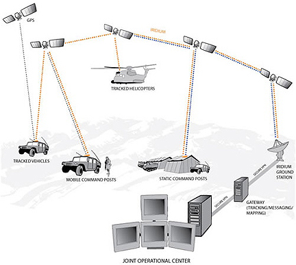 Military's Blue Force Tracking Technology Pings