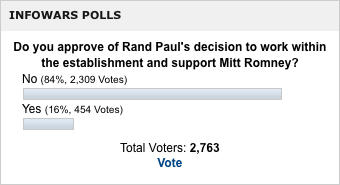 Infowars.com Readers Overwhelmingly Reject Rand Pauls Romney Endorsement infopoll613