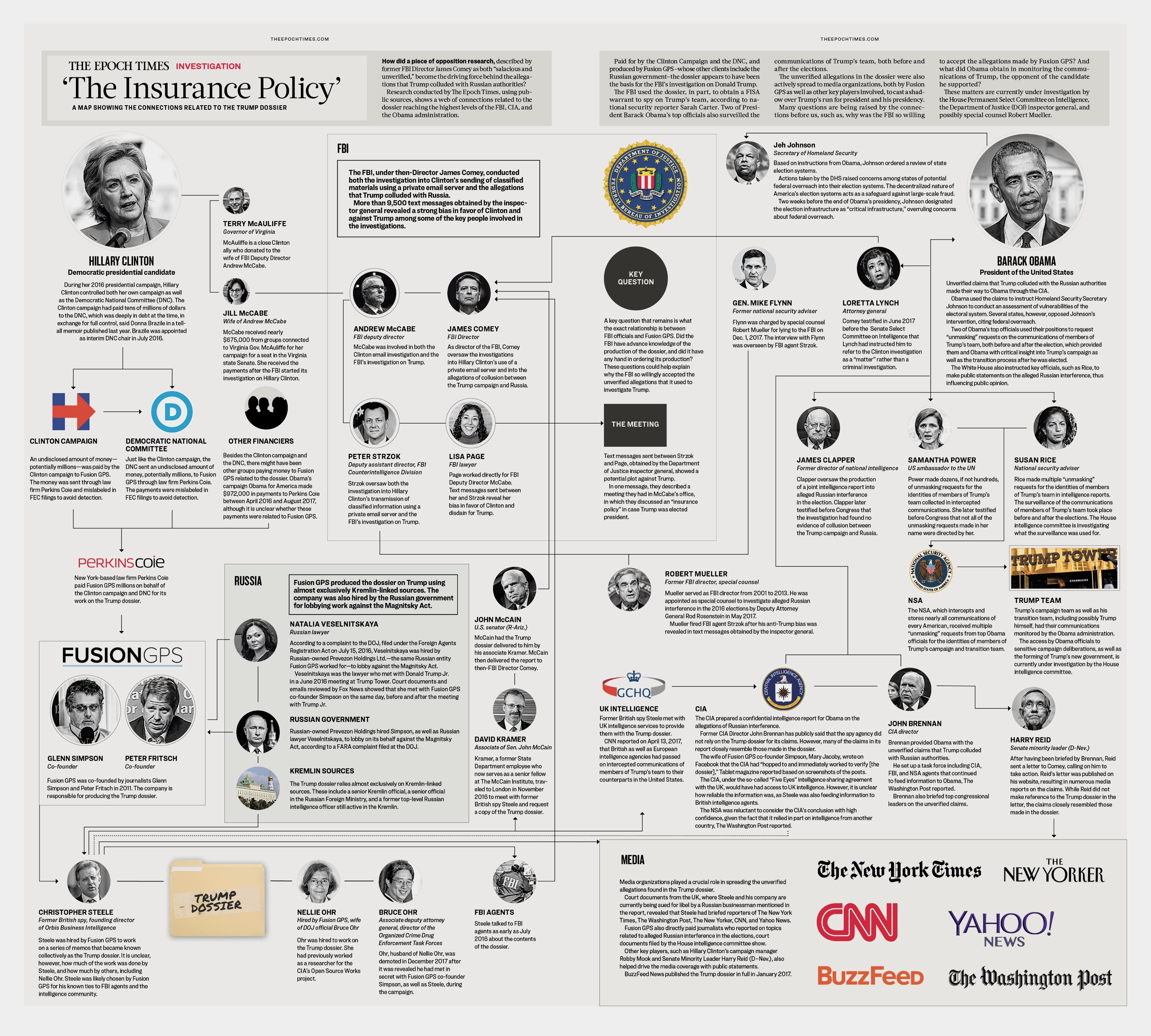 https://static.infowars.com/2013/05/i/Fusion-GPS-Map_The-Epoch-Times.jpg