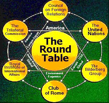 Roundtable-Chart Who really runs things in America?