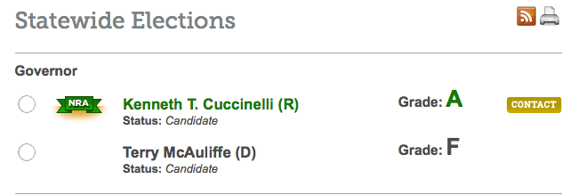 Gov. Candidate McAuliffe Disowns Virginia Gun Owners, Flouts NRAs F Rating Screen Shot 2013 10 25 at 3.32.25 PM