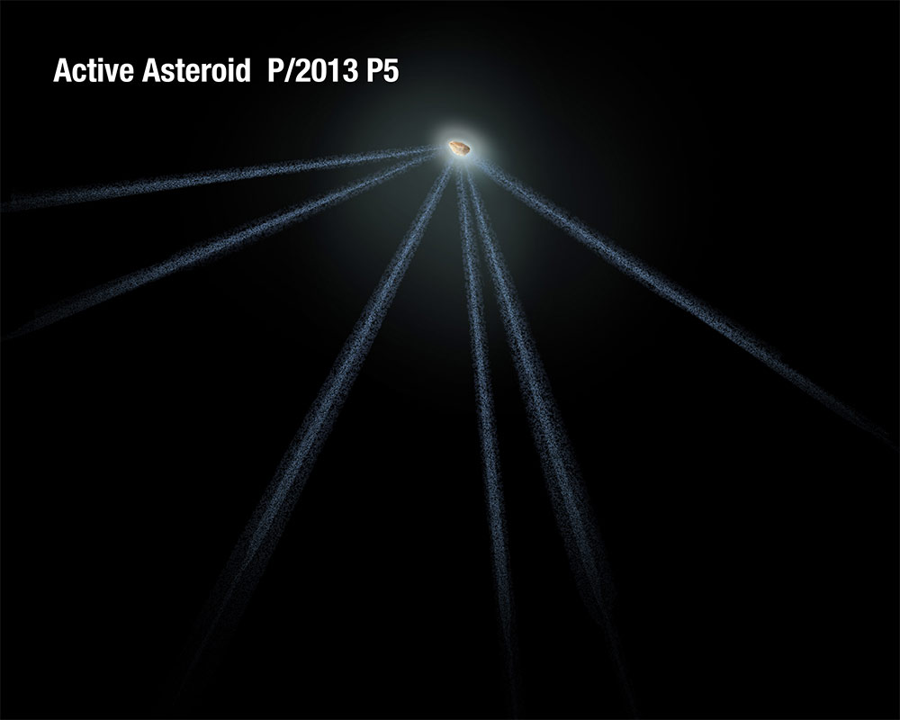 This is a diagram of the structure seen around an active asteroid designated P/2013 P5. The Hubble Space Telescope photographed six finger-like dust tails in September 2013. One interpretation is that the asteroid's rotation rate has been increased to the point where dust is falling off the surface along the equator and escaping into space. The pressure of sunlight then sweeps the dust into long tails. / Image: Active Asteroid P/2013 P5 (Artist's Schematic)