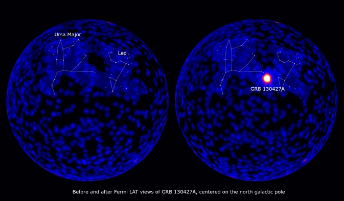 These maps show the sky at energies above 100 MeV as seen by Fermi's LAT instrument. Left: The sky during a 3-hour interval before GRB 130427A. Right: A 3-hour map ending 30 minutes after the burst. GRB 130427A was located in the constellation Leo, near its border with Ursa Major. / Image Credit: NASA/DOE/Fermi LAT Collaboration