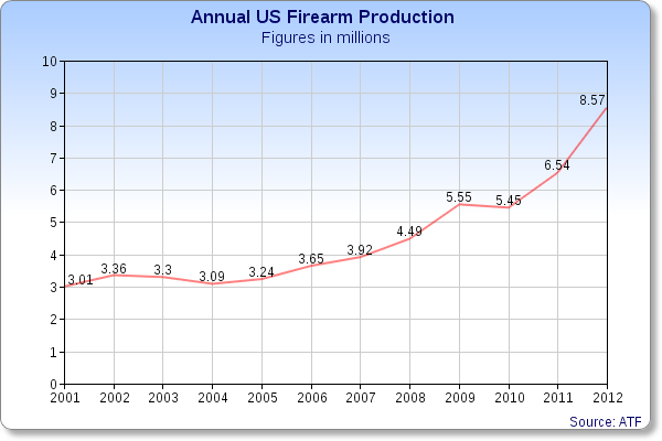 atf-numbers-chart