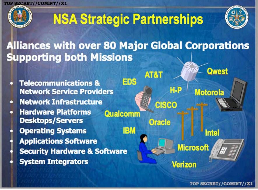 NSA-Partners1