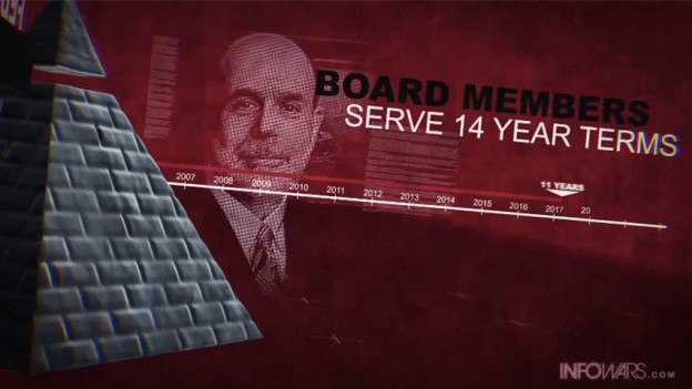 TheBoard_AnOligarchyofBankers